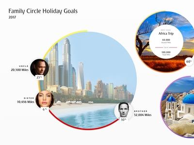 Holiday Goals Visualisation