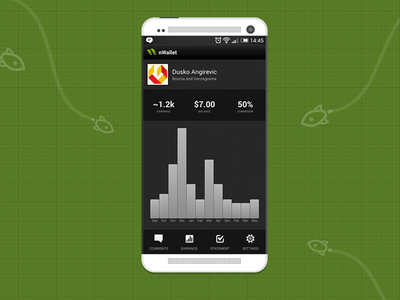 nWallet: Envato stats on your phone!