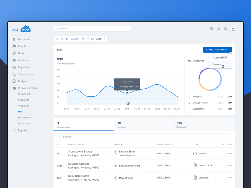 Mail dashboard
