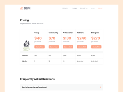 Membergrооve – Pricing