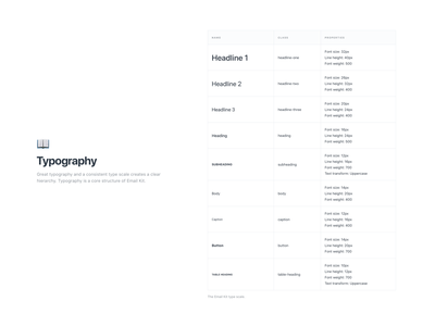 Typography Documentation for Email Kit vouchful emailkit email design minimal documentation docs type scale typography style guide design system
