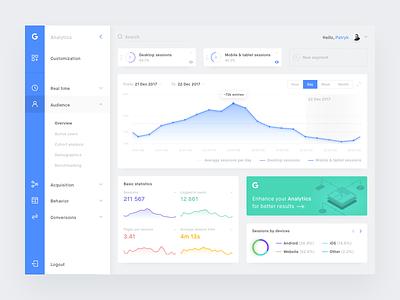 💨 GA Dashboard dashboard google ui design graph chart statistics analytics illustration debut