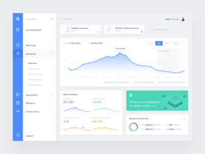 💨 GA Dashboard dashboard google ui design graph chart statistics analytics illustration debut