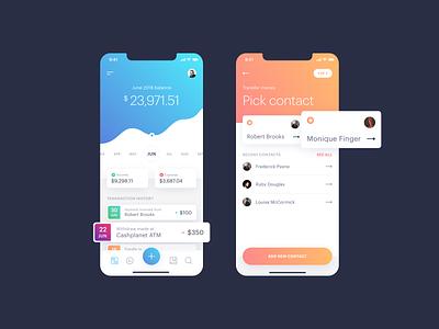💸 PayWay - iOS App Design dashboard app contacts chart money account balance design mobile ios ux ui