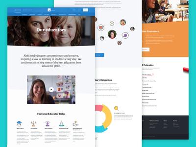 AltSchool Lab Schools altschool clean education layout responsive web design web
