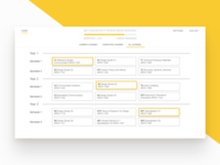 RMIT University Web App - Dashboard