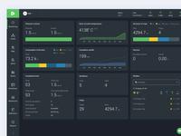 Monitoring - Dashboard