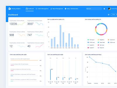 Dashboard Monitor minimal details card service data client dashboard control report blue menu filter graph roles legends analitycs admin setup management monitor