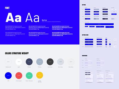 UI Styleguide styleguide font webapp website ux ui guidelines button app design