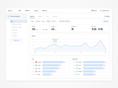 Indata Concept ui web data