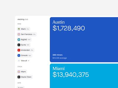 stacking.club stacks analytics data dashboard bitcoin crypto cryptocurrency