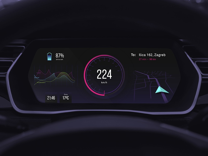 Electric Car Dashboard — UI Weekly Challenges S2 / W4/10 ...