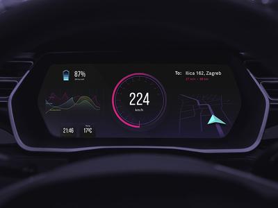 Electric Car Dashboard — UI Weekly Challenges S2 / W4/10 purple baterry navigation speedometer ui challenge ui tesla dashborad car