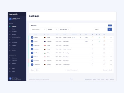 Beatswitch bookings overview web design user sidebar actions button data row search interface navigation select filter card table ui