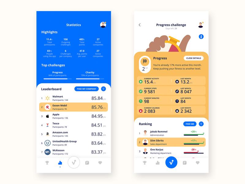 Corporate health tracking app statistics stats tab view health app mobile app design ux ui