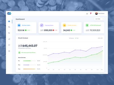 Banking Portal Design dashboard dashboard design xd adobe software ux design portal system banking cirrus app concept simple ux ui design