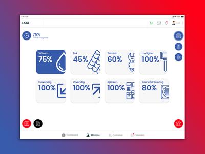 Valuation Dashboard UI Design: iPad - iOS (Norwegian Language)