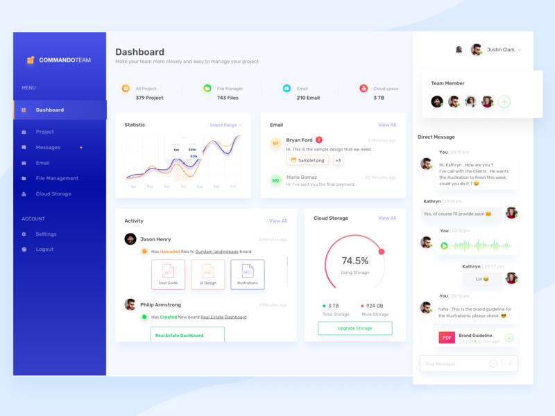 Dashboard Team Coordination tracking teammanagement chart design payment typography landingpage development website dashboard clean webdesign ux ui