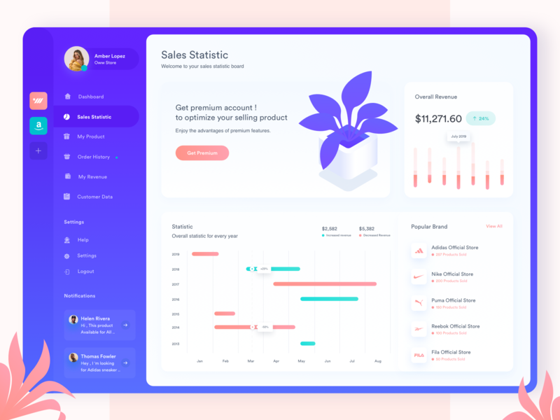E-Commerce Dashboard - Sales Statistics Page dashboard design checkout brand online shop online store store charts revenue ecommerce shop gradients analytics statistics sales dashboard illustration illustrations ux ui