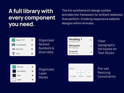 Kiti by UPQODE creative wireframe design wireframe kit design wordpress design wordpress development wordpress webdesign upqode