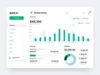 Bookkeeping Dashboard salesforce reports sales invoices chart graph responsive interaction expenses finance bookkeeping dashboad desktop react clean saas product design app ux ui