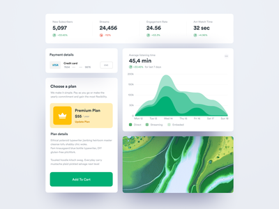 Dashboard UI Elements analytics streams statistics software chart design dashboard ui dashboard app web dashboard ios clean saas iphone mobile product design interaction app ux ui