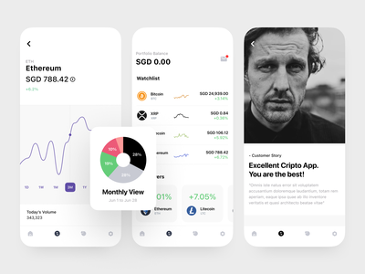 Crypto App minimal whitespace clean ui kit system charts graphics finance business crypto clean saas iphone ios mobile product design interaction app ux ui