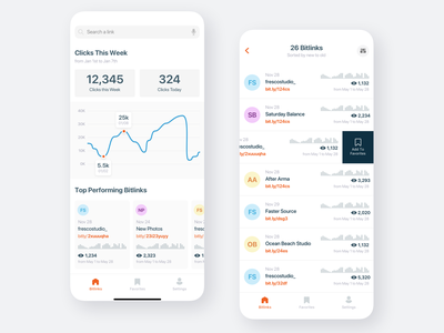 Bitly App Redesign Concept billy dashboad chart flat product design interaction ios iphone app mobile ux ui
