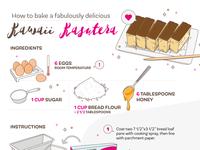 Illustrated Kawaii Kasutera Recipe!