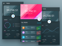 Crypto Wallet material design wallet ui token payment mobile design dashboard cryptocurrency crypto bitcoin app