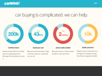 Car Buying is Complicated...