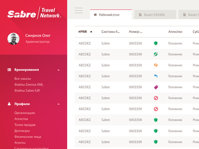 Ticket Sales Manager Dashboard
