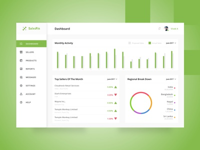 Sales Management - Dashboard concept graph visualisation design data minimal green sales management web app crm dashboard