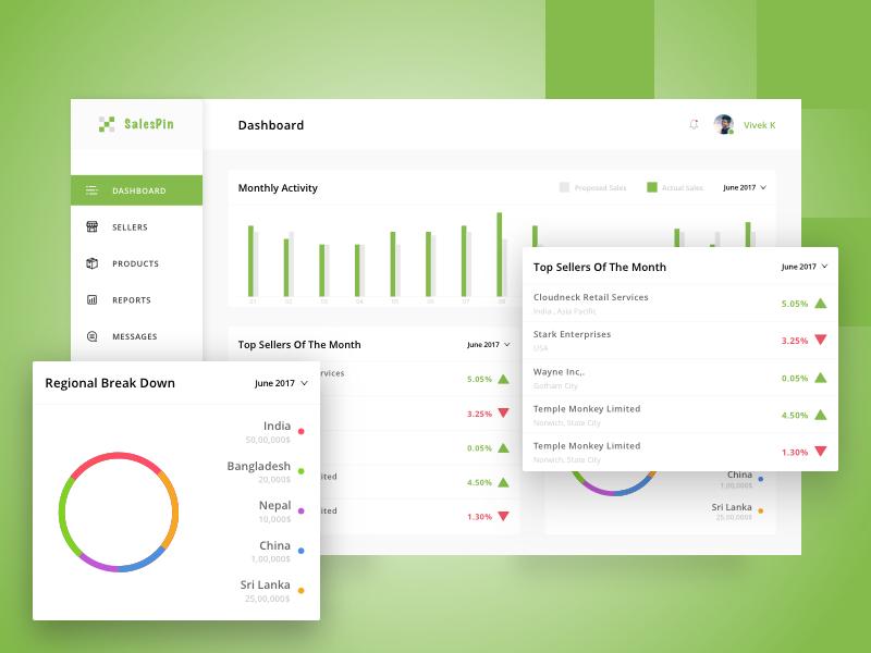 Sales management   dashboard