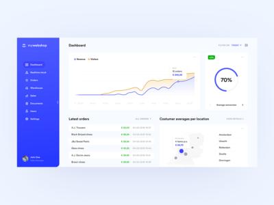 Webshop Dashboard digitaldesign digitaldesigner dashboard ux  ui atomic design userinterfacedesign webapplication dashboard app
