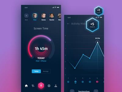 Mobile dashboard - parent control app