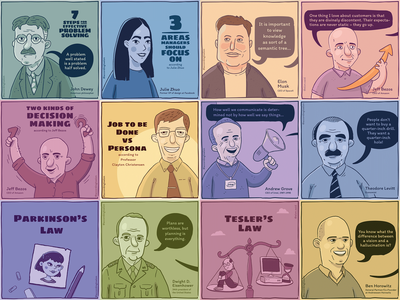 According to Elon ux design quotes blog character illustration