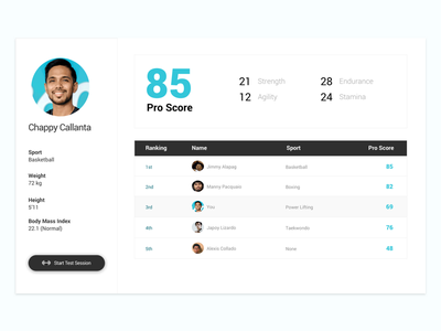 Member Dashboard - 360 Pro gym fitness