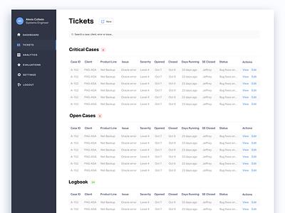 Ticket Screen tickets