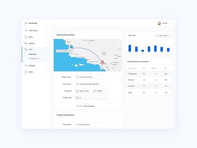 Planning Trip Dashboard dashboard design enterprise ux