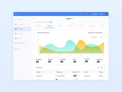 Project Management Dashboard dashboard design enterprise ux enterprise ui