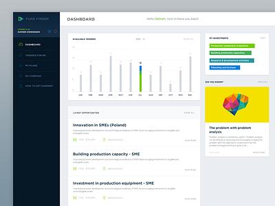 Fundfinder Dashboard ui design ux ui dashboard