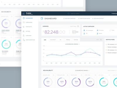 Ad/Campaign manager - Dashboard  ux. ui crm dashboard web app sales app