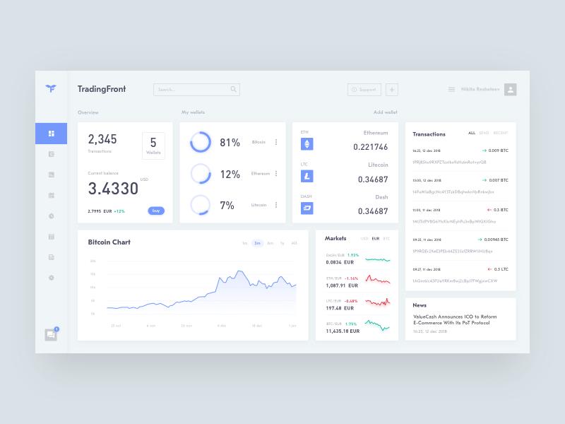 Finance Dashboard white wallet ui bitcoin data clean dashboard finance