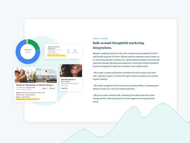 Local Landing Pages dental medical healthcare gradient blobs serif font landing page web design