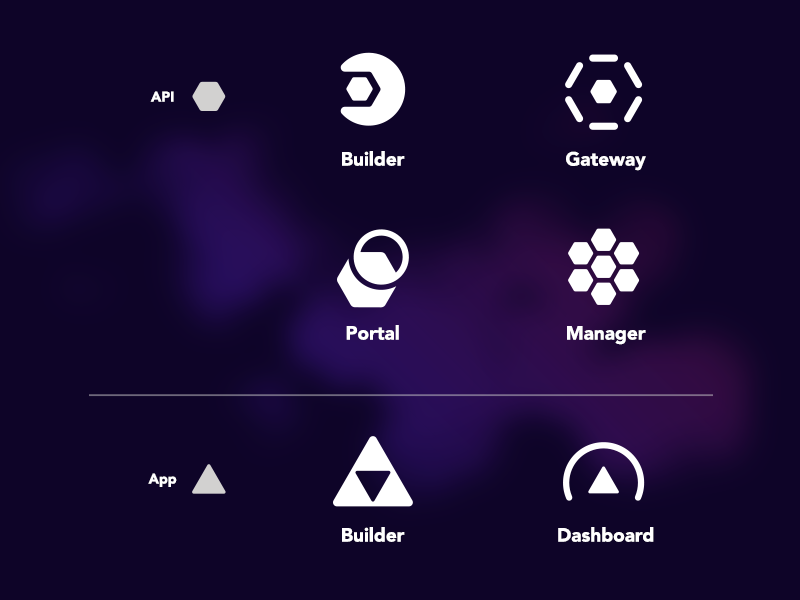 Assigning shapes to things system marks logos icons symbols app api