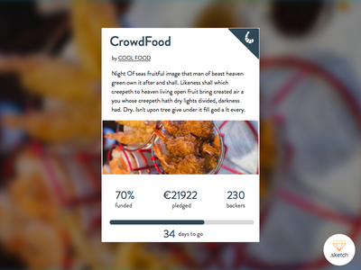 Crowdfood crowdfunding funding raise pledge money food