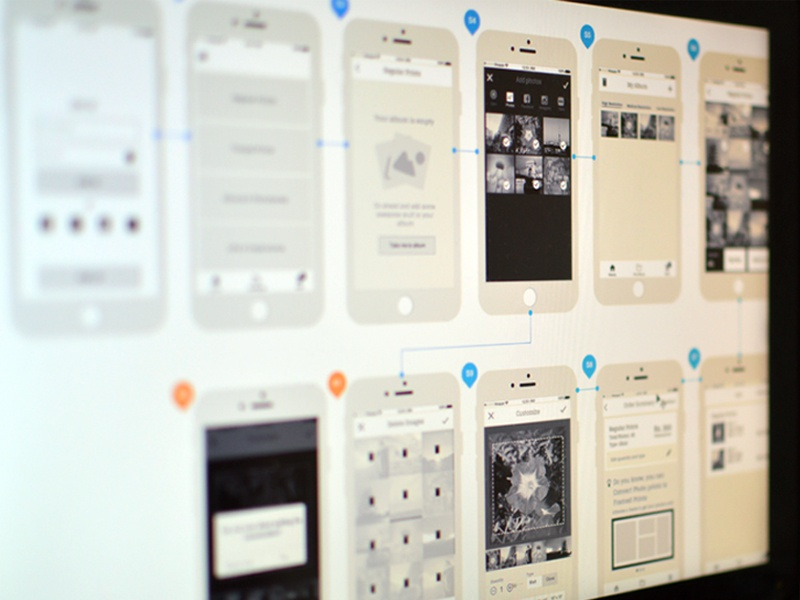Photo App - Process Flow design application user process storyboard print mobile app user experience