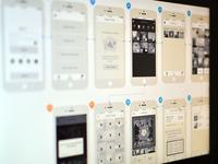 Photo App - Process Flow