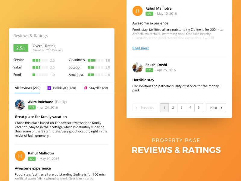 Mobile Reviews and Ratings - Property Page feedback activity travel property ratings reviews mobile